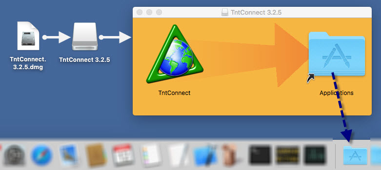 What are the basic steps to installing TntConnect on my Mac